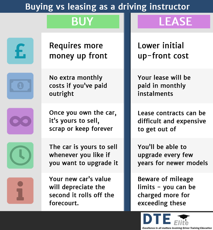buy or lease a car driving instructor