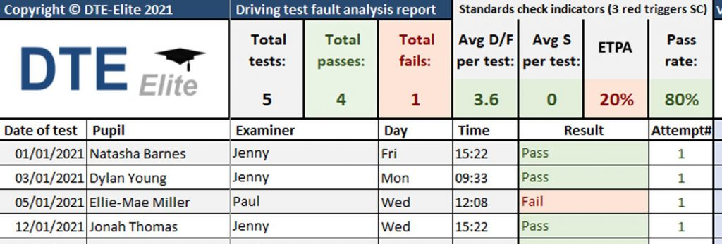 driving instructor spreadsheet download