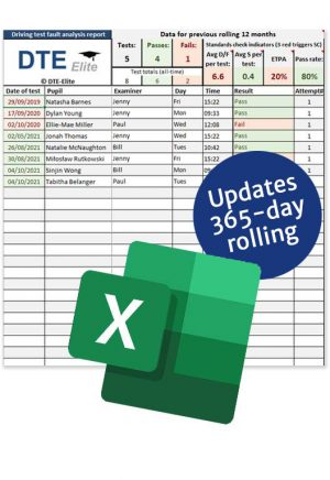 driving instructor standards check tracking spreadsheet